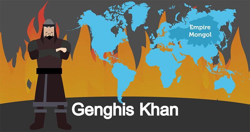 Infographie vidéo sur la Mongolie